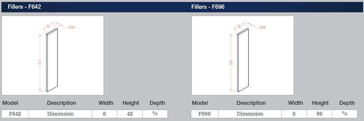 Fillers - F642