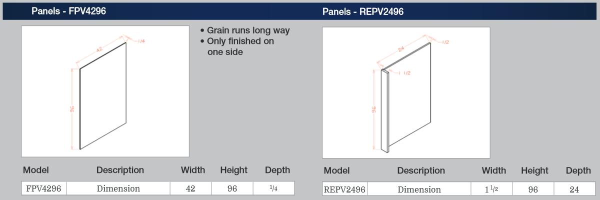Panels - FPV4296