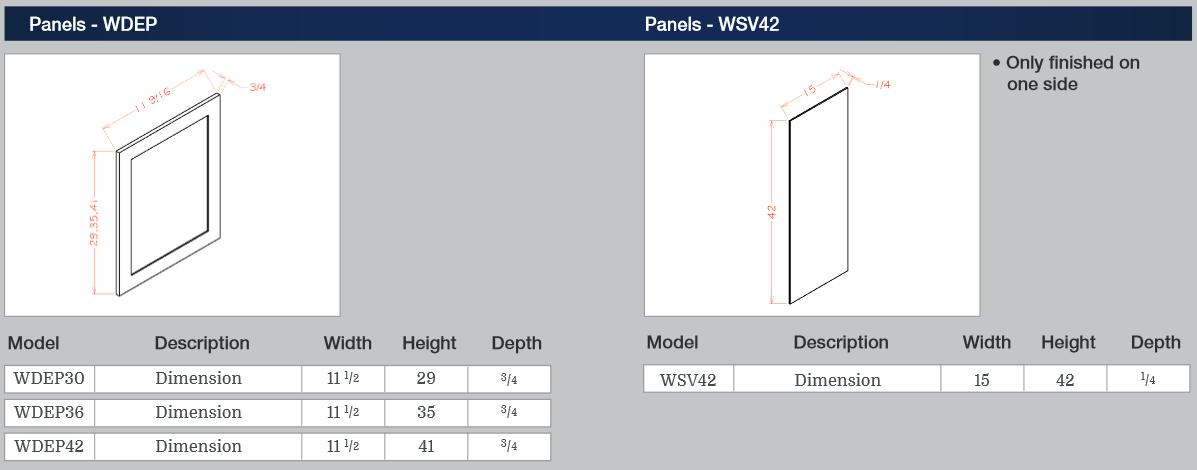 Panels - WDEP