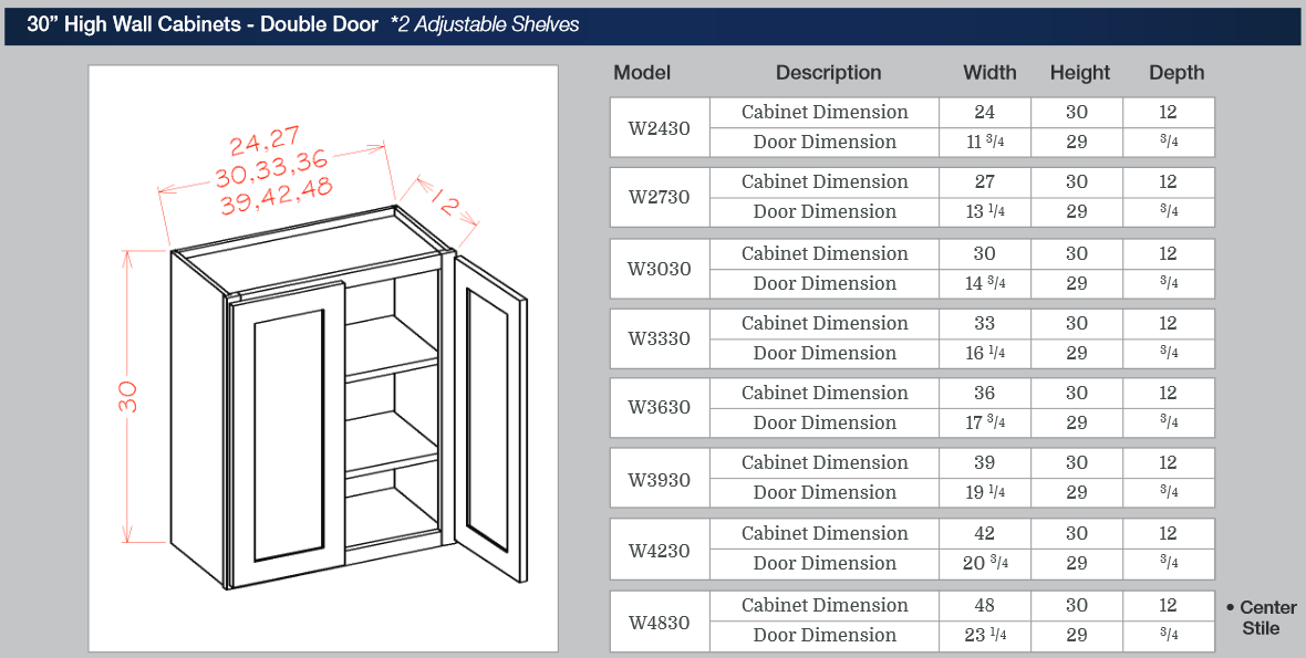 30-inch High Wall Cabinets - Double Door