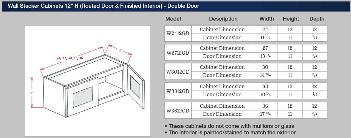 Wall Cabinets- Wall Stacker Cabinets 12-inches H - Double Door