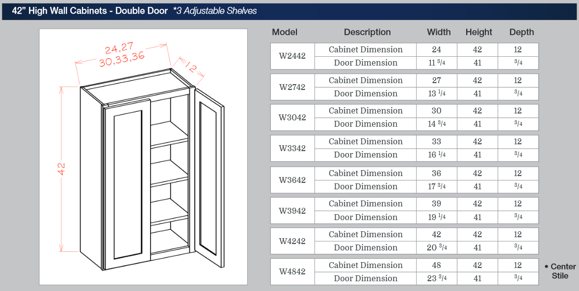 42 Inch High Wall Cabinets Double Door Cornerstone