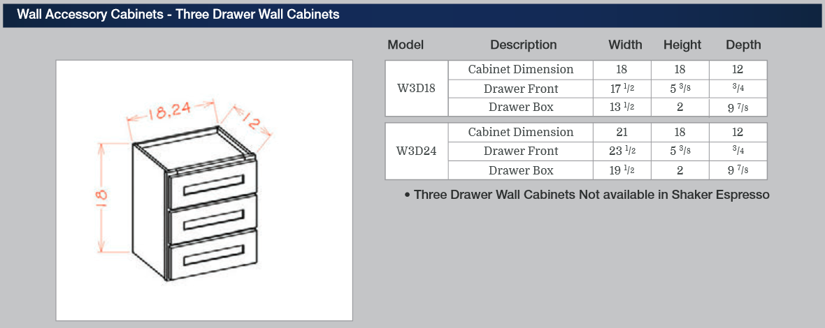 Wall Accessory Cabinets - Three Drawer Wall Cabinets